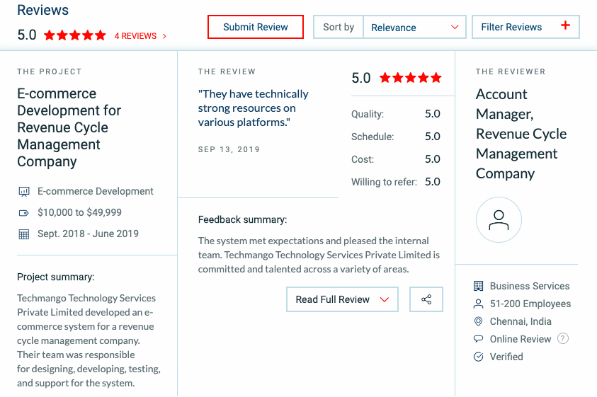 Top IT Services Company by Clutch Reviews